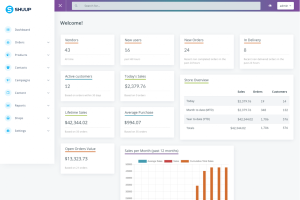 shuup individual vendor dashboards - selecting a multi vendor marketplace software platform
