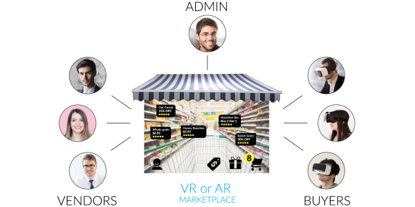 multivendor-graphic-virtual marketplace augmented marketplace - multivendor multi vendor software